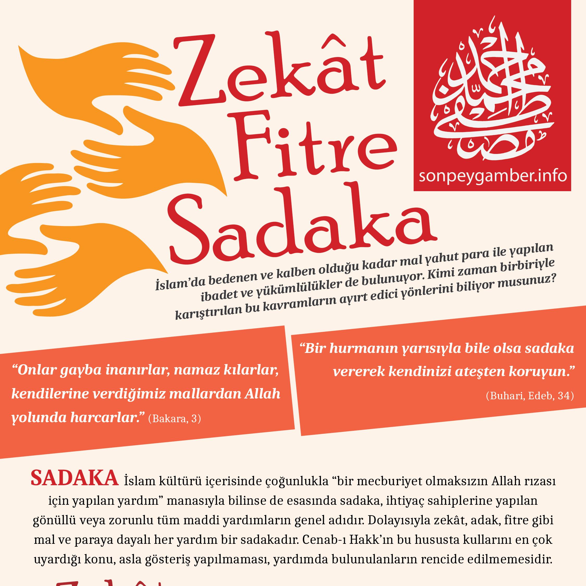 İnfografik: Zekât, Fitre, Sadaka