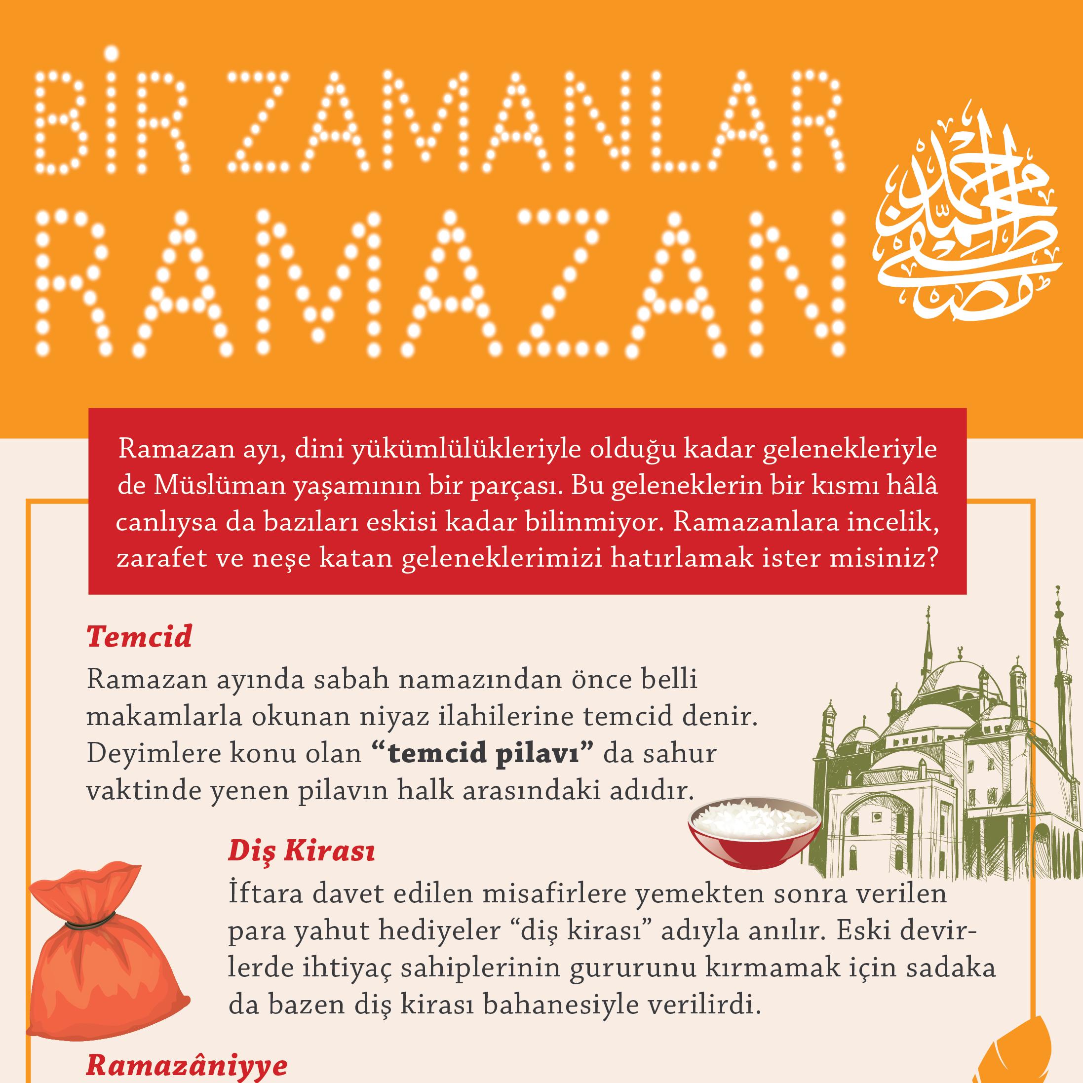 İnfografik: Bir Zamanlar Ramazan